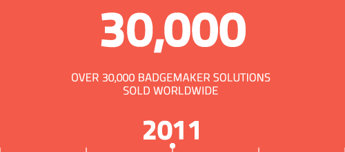 30.000 BadgeMaker solutions sold